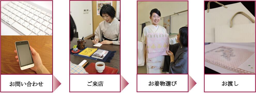 ご来店、お着物選びの流れ 熊本市中央区 着物専門店